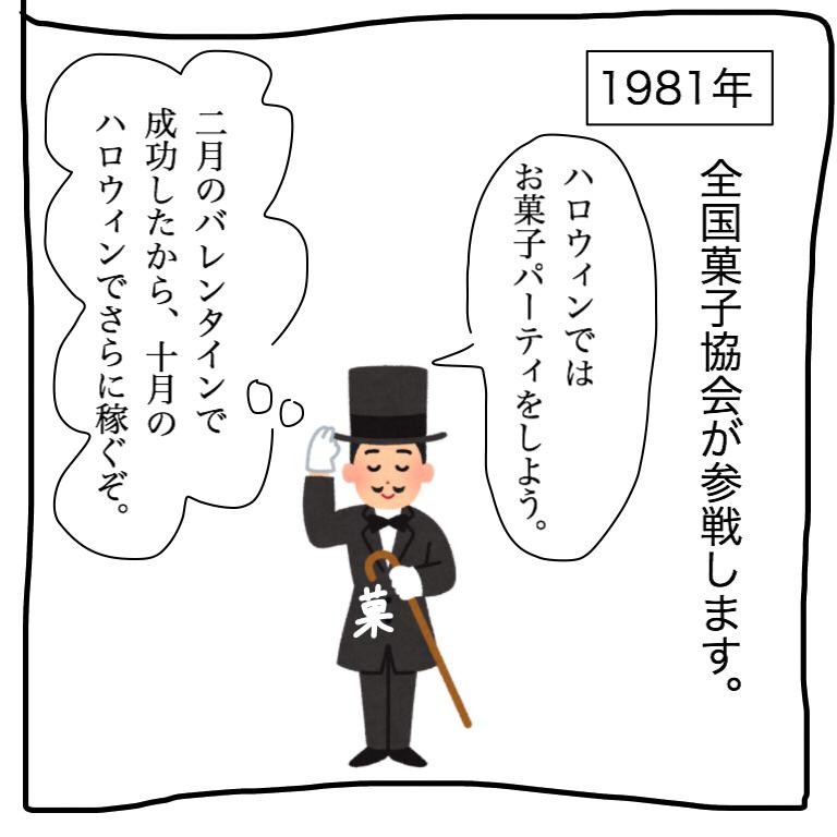 1981年 日本菓子協会が参戦します。ハロウィンでは菓子パーティをしよう。2月のバレンタインで成功したから、10月のハロウィンでもっと稼ぐぞ。